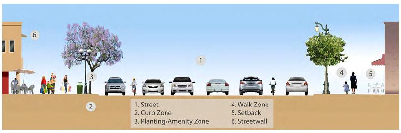 Pedestrian safety guide and countermeasure selection system for Furniture zone sidewalk